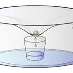Destilación solar