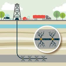 Fracking ¿ Que es?